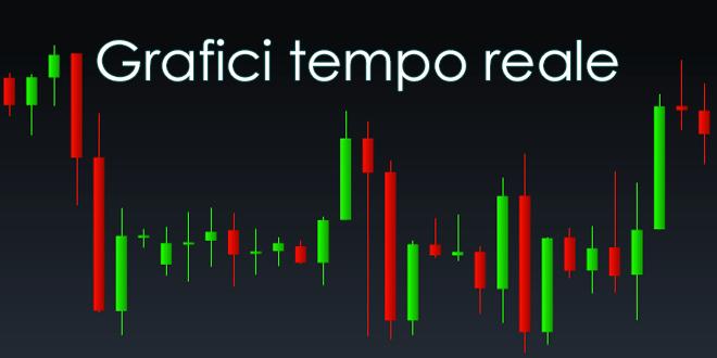 Analisi tecnica del mercato forex