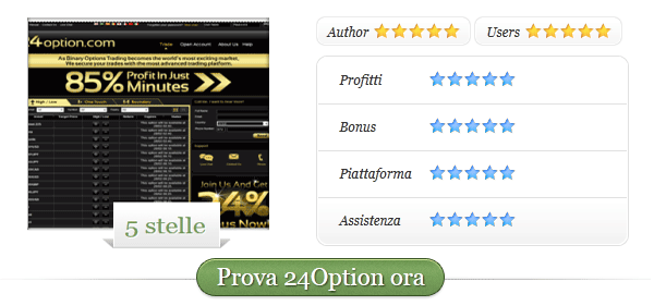 24option strategie