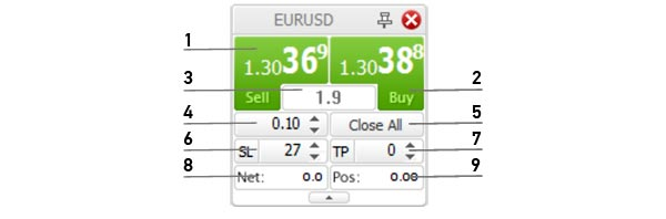 one-click-trading