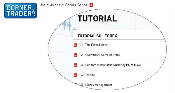 Tutorial per fare trading