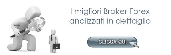 broker-forex