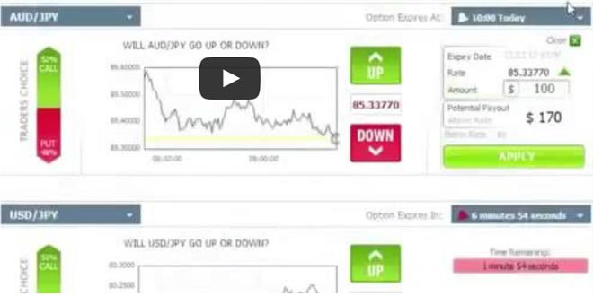 Trading online opzioni binarie 50 euro