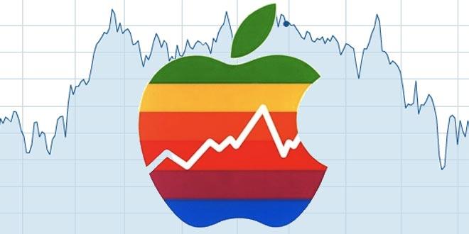 azioni-apple