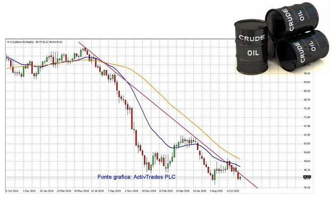 petrolio-17-novembre