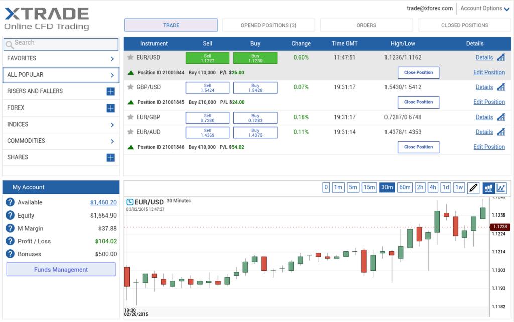 xtrade_trading_platform