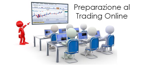 Corsi trading system