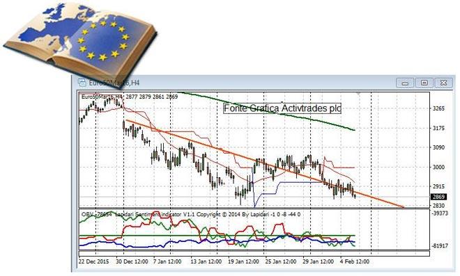 eurostoxx50-8-febbraio