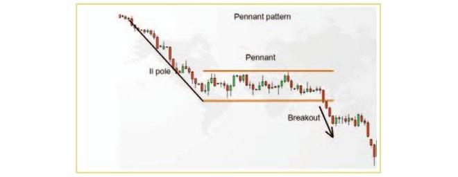 pennant-pattern