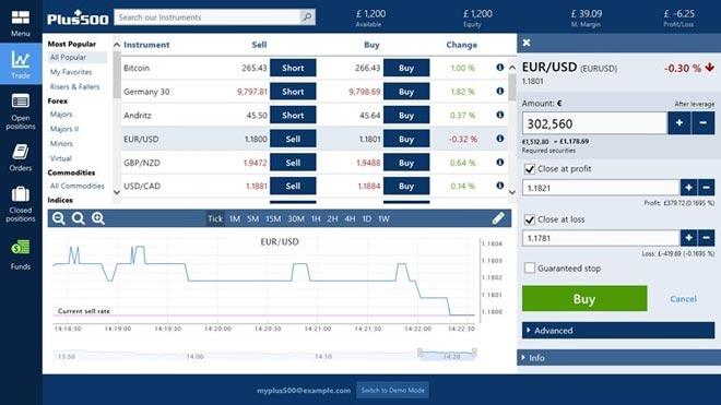 a2cca1007d Trading con la piattaforma di Plus ...