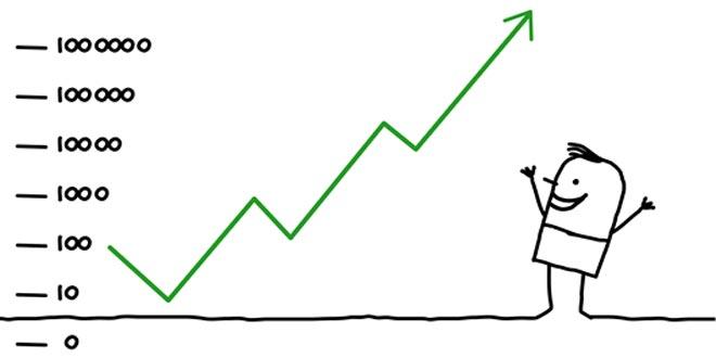 otimizzare-strategia-trading
