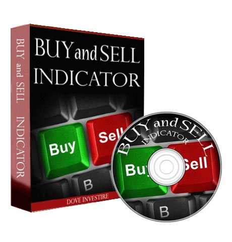 buy-and-sell-indicator