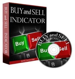 buy-sell-indicator