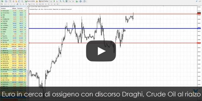 Euro in cerca di ossigeno con discorso Draghi, Crude Oil al rialzo