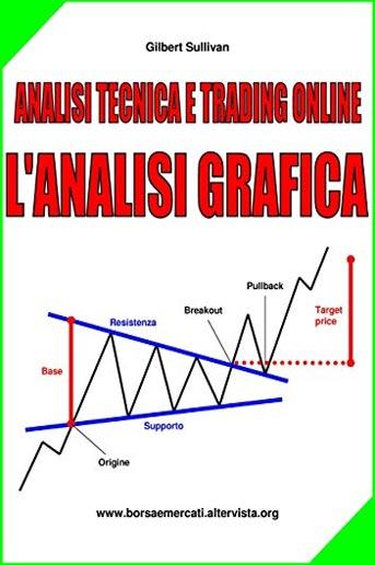 Analisi Grafica