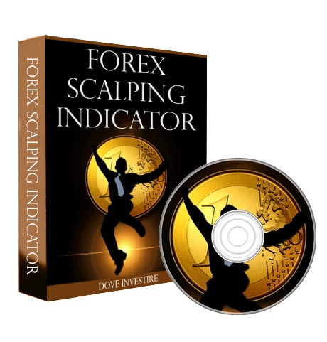 forex-scalping-indicator-buy