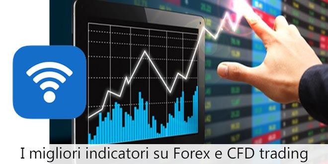 Migliori indicatori forex mt4