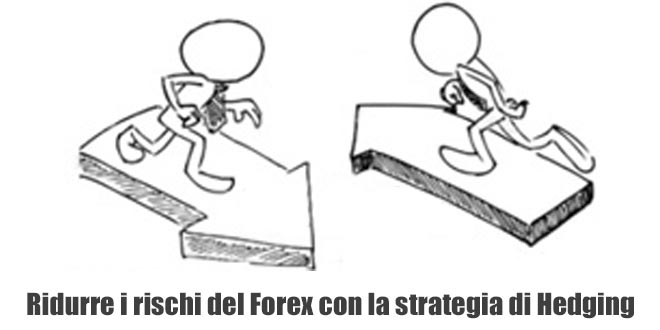 Strategia forex hedging