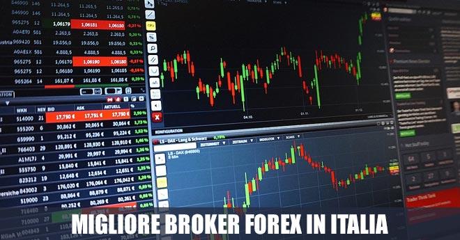 Algoritmo di trading bitcoin