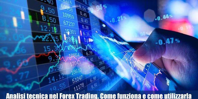 Analisi tecnica nel Forex Trading. Come funziona e come utilizzarla