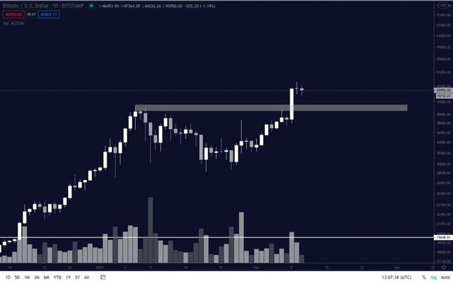 bitcoin calo dei prezzi tasso di bitcoin ora