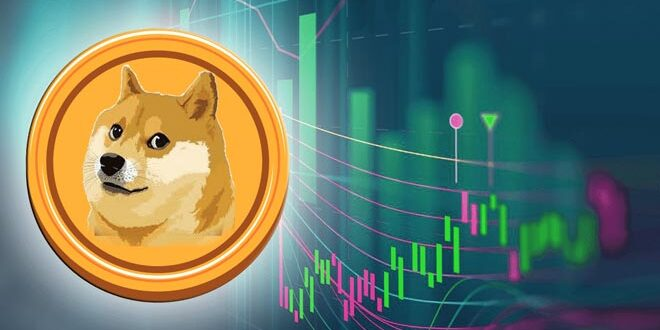 grafico dei prezzi bitcoin dal 2021 più portafoglio bitcoin sicuro