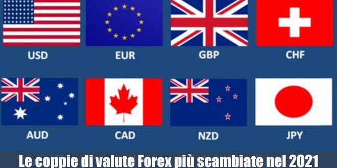 Le 5 coppie di valute Forex più scambiate nel 2021