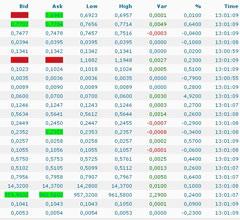 Consigli per investire in borsa oggi investimenti oggi for Borsa giapponese tempo reale